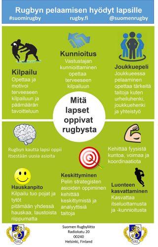 Turku rugby juniorit